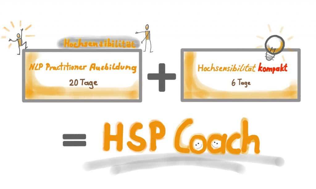Coach für hochsensible, Coach für HSP