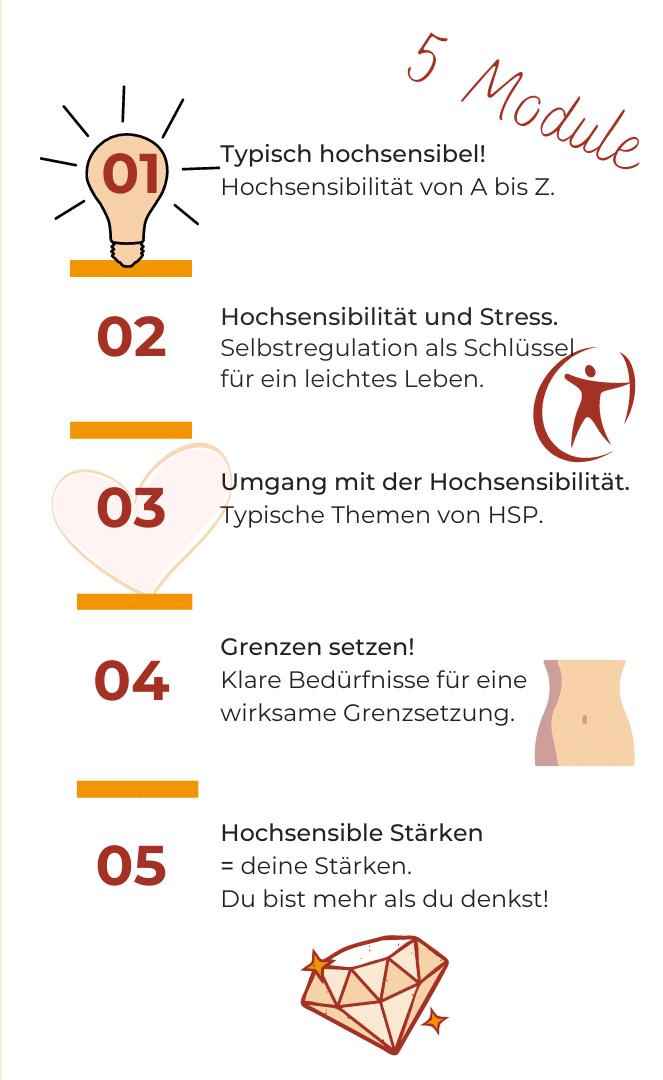 Coaching Gruppe für Hochsensible